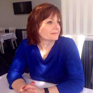InnaShramko avatar