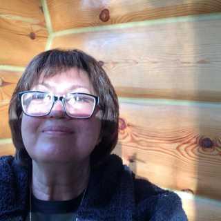 ElenaKononenko avatar