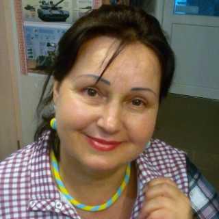 TanyaZukovska avatar