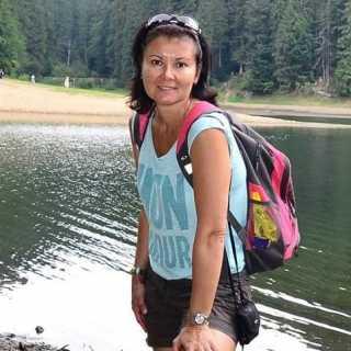 NataliaNovitska avatar