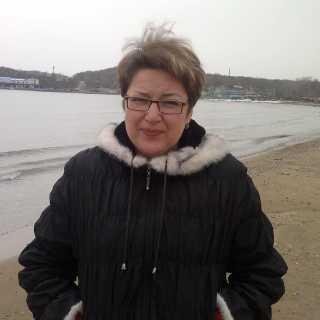 OksanaPavlichenko avatar