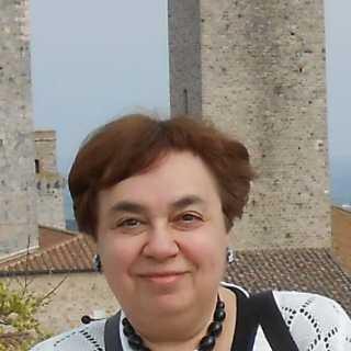 MarinaVituhnovskaja avatar