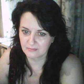 OksanaSukhopar avatar