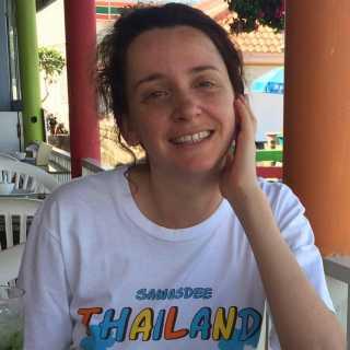 OlgaReznytska avatar