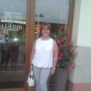 ElenaGupalo avatar