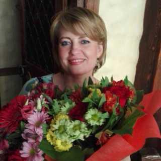 IrinaBazanova avatar
