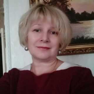 IrinaDyukova avatar