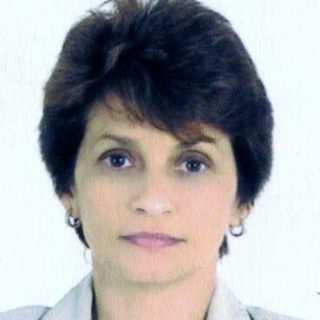 lyudmilascherbakova avatar