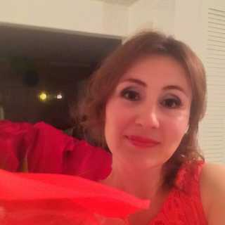 InnaRogovaya avatar