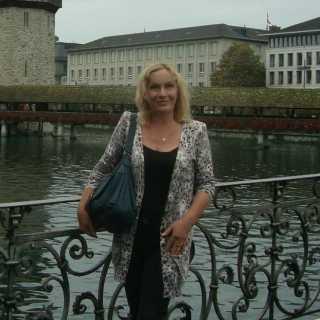 ElenaMilova avatar