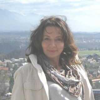 DianaTroitskaya avatar