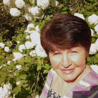 LioubovElounina avatar